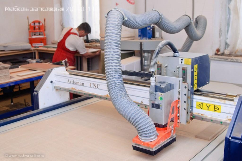Производство корпусной мебели на заказ: бизнес-план с расчет.